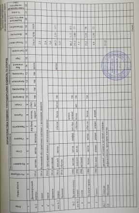 Продамо комплекс споруд та будівель за адресою вул.Паторжинського 23 (площа земе. Днепр, Днепропетровская область. фото 8