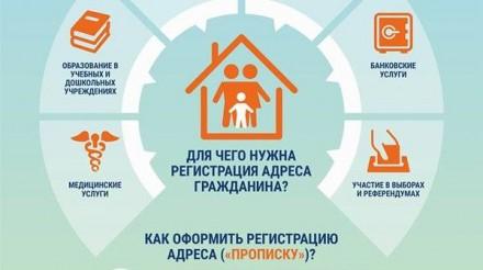 Предлагаем Вам прописку/регистрацию места жительства в реальных жилых квартирах . Харьков, Харьковская область. фото 5