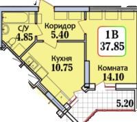 В продаже квартира по лучшей цене:  ✅Квартира общей площадью 37,85 квадратных . Черемушки, Одесса, Одесская область. фото 2