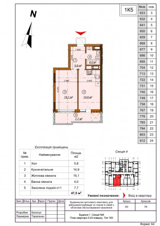 Продажа недорогих 1-2 комнатных апартаментов Comfort-класса в 5 минутах пешей хо. Голосеево, Киев, Киевская область. фото 7