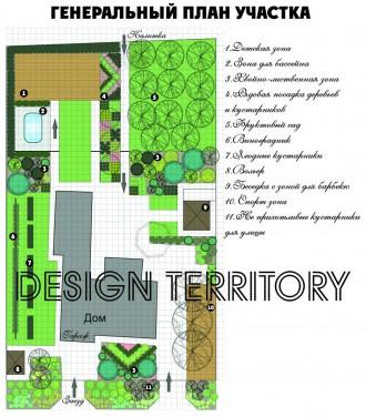 Спроектируем структуру Вашего сада, дачи, усадьбы, придомовой территории, сплани. Кривий Ріг, Днепропетровская область. фото 12