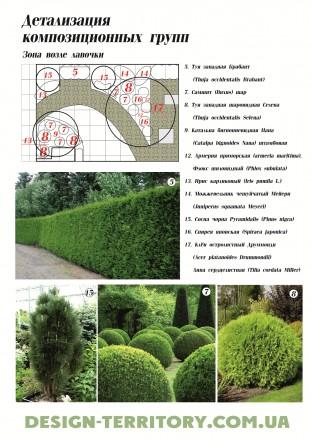 Спроектируем структуру Вашего сада, дачи, усадьбы, придомовой территории, сплани. Кривий Ріг, Днепропетровская область. фото 7