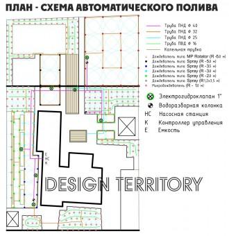 Спроектируем структуру Вашего сада, дачи, усадьбы, придомовой территории, сплани. Кривий Ріг, Днепропетровская область. фото 13