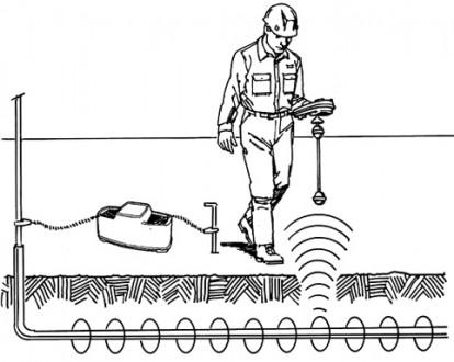 Трассоискатель для поиска трубы или кабеля под землей или в стене звонки принима. Кривой Рог, Днепропетровская область. фото 3