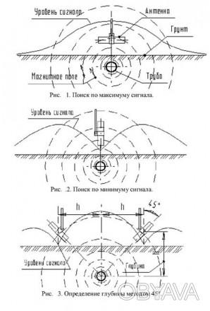 Трассоискатель для поиска трубы или кабеля под землей или в стене звонки принима. Кривой Рог, Днепропетровская область. фото 1
