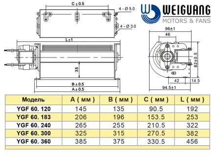 Заказать в Одессе тангенциальные вентиляторы WEIGUANG серии YGF, которые применя. Одесса, Одесская область. фото 4