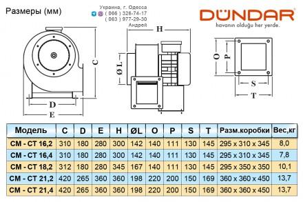 Заказать или купить в Одессе центробежные вентиляторы DUNDAR ( Турция ) серии CM. Одесса, Одесская область. фото 5