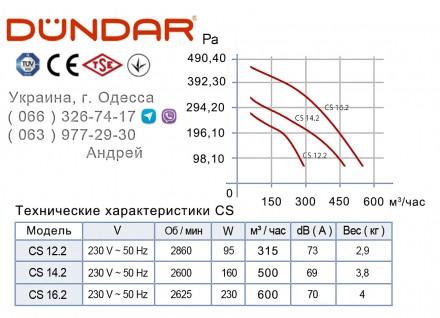 Заказать или купить в Одессе центробежные вентиляторы DUNDAR ( Турция ) серии CS. Одесса, Одесская область. фото 3