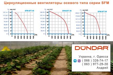 Заказать или купить в Одессе циркуляционные вентиляторы DUNDAR осевого типа сери. Одесса, Одесская область. фото 4