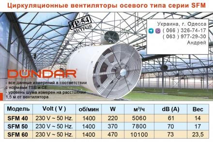 Заказать или купить в Одессе циркуляционные вентиляторы DUNDAR осевого типа сери. Одесса, Одесская область. фото 2